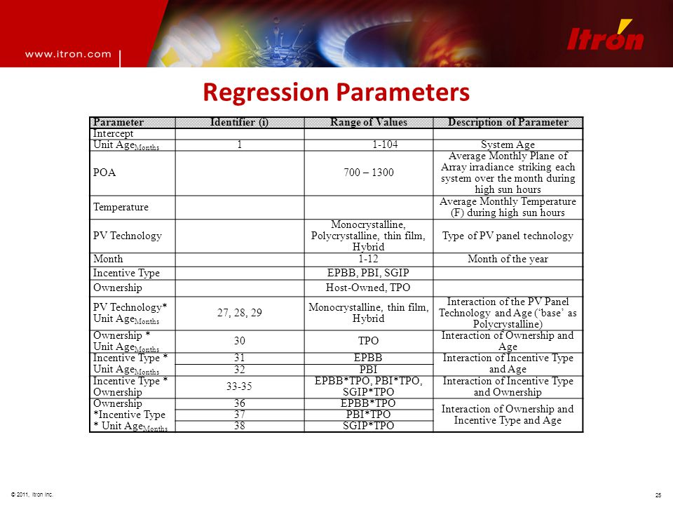 © 2011, Itron Inc. 25 Regression Parameters ParameterIdentifier (i)Range of ValuesDescription of Parameter Intercept Unit Age Months 11-104System Age
