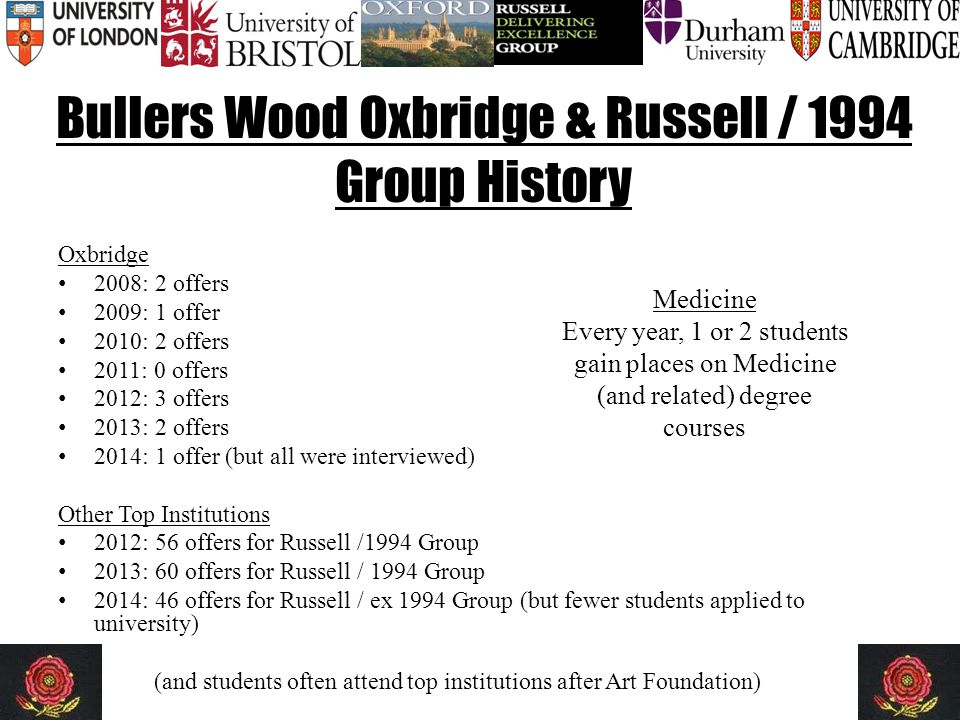 Bullers Wood Oxbridge & Russell / 1994 Group History Oxbridge 2008: 2 offers 2009: 1 offer 2010: 2 offers 2011: 0 offers 2012: 3 offers 2013: 2 offers 2014: 1 offer (but all were interviewed) Other Top Institutions 2012: 56 offers for Russell /1994 Group 2013: 60 offers for Russell / 1994 Group 2014: 46 offers for Russell / ex 1994 Group (but fewer students applied to university) (and students often attend top institutions after Art Foundation) Medicine Every year, 1 or 2 students gain places on Medicine (and related) degree courses