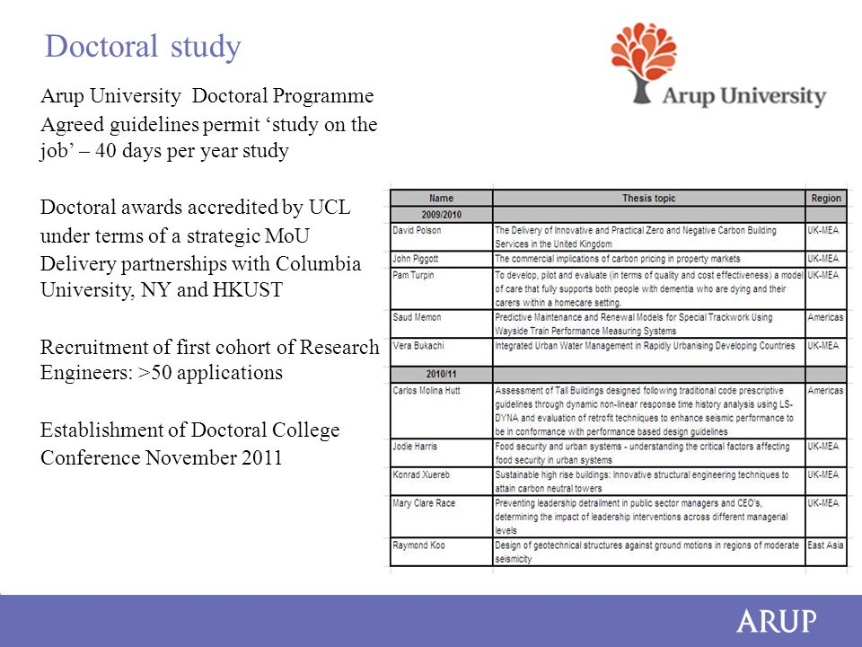 Doctoral study Arup University Doctoral Programme Agreed guidelines permit 'study on the job' – 40 days per year study Doctoral awards accredited by UCL under terms of a strategic MoU Delivery partnerships with Columbia University, NY and HKUST Recruitment of first cohort of Research Engineers: >50 applications Establishment of Doctoral College Conference November 2011