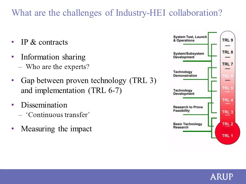 What are the challenges of Industry-HEI collaboration.