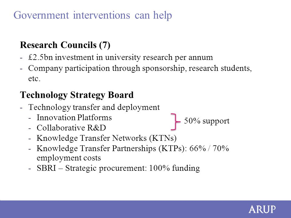 Government interventions can help Research Councils (7) -£2.5bn investment in university research per annum -Company participation through sponsorship, research students, etc.
