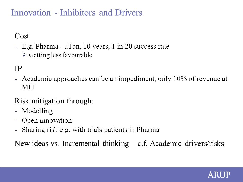 Innovation - Inhibitors and Drivers Cost -E.g.