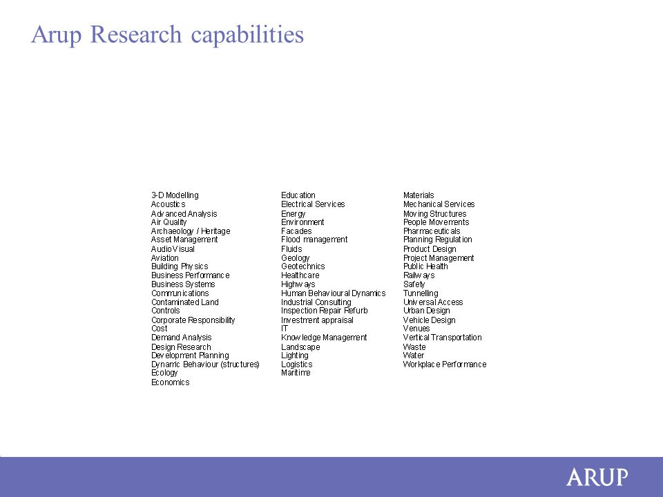 Arup Research capabilities