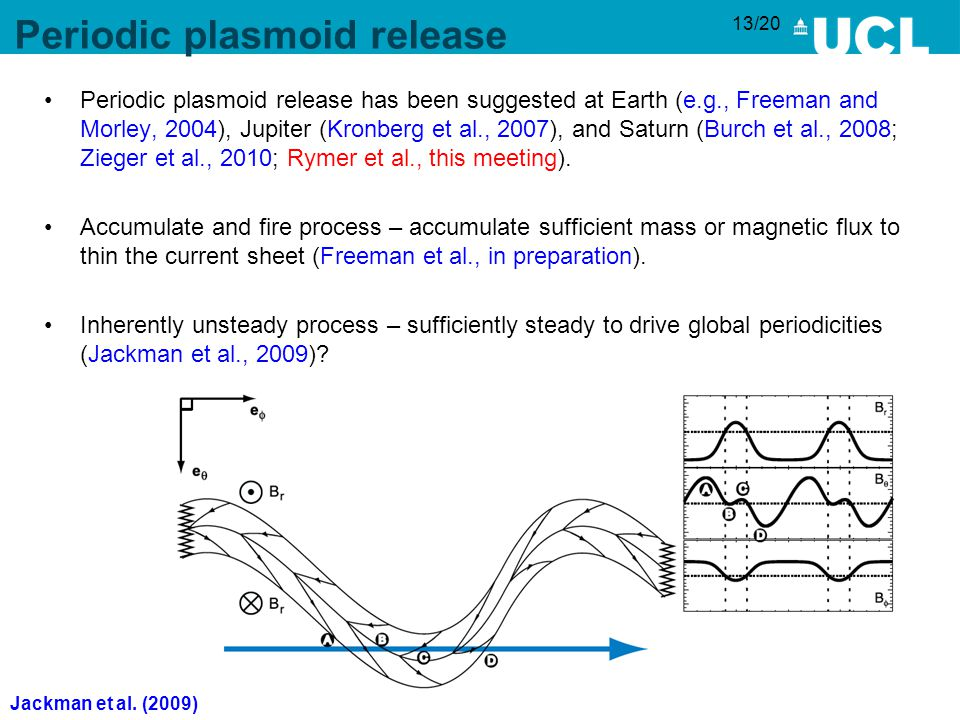 13/20 Periodic plasmoid release Periodic plasmoid release has been suggested at Earth (e.g., Freeman and Morley, 2004), Jupiter (Kronberg et al., 2007), and Saturn (Burch et al., 2008; Zieger et al., 2010; Rymer et al., this meeting).