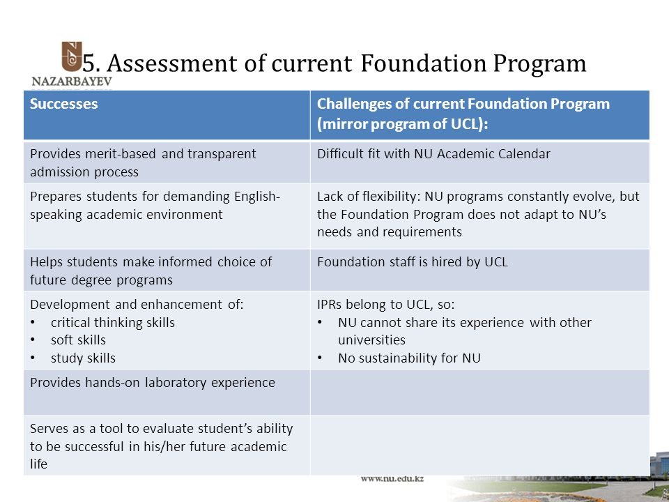 5. Assessment of current Foundation Program SuccessesChallenges of current Foundation Program (mirror program of UCL): Provides merit-based and transp