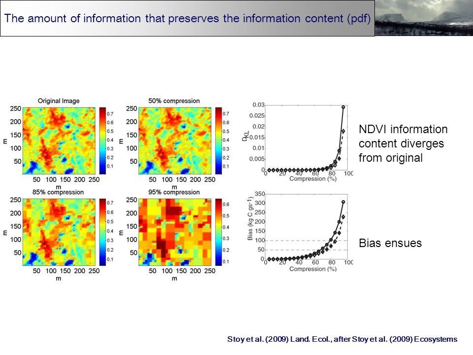 The amount of information that preserves the information content (pdf) Stoy et al. (2009) Land. Ecol., after Stoy et al. (2009) Ecosystems NDVI inform
