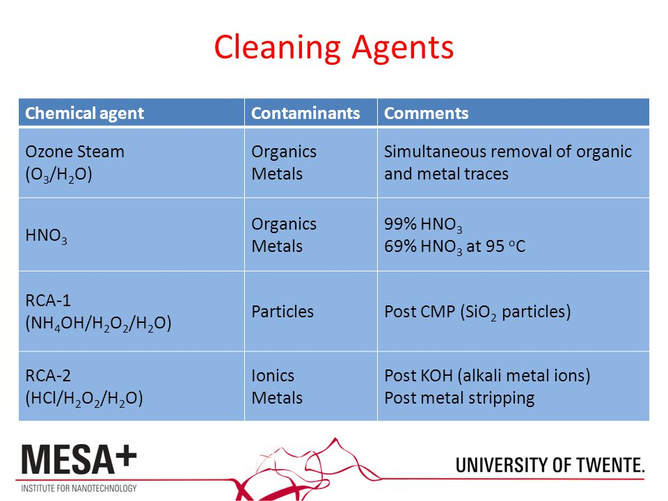 Chemical agentContaminantsComments Ozone Steam (O 3 /H 2 O) Organics Metals Simultaneous removal of organic and metal traces HNO 3 Organics Metals 99% HNO 3 69% HNO 3 at 95 o C RCA-1 (NH 4 OH/H 2 O 2 /H 2 O) ParticlesPost CMP (SiO 2 particles) RCA-2 (HCl/H 2 O 2 /H 2 O) Ionics Metals Post KOH (alkali metal ions) Post metal stripping Cleaning Agents