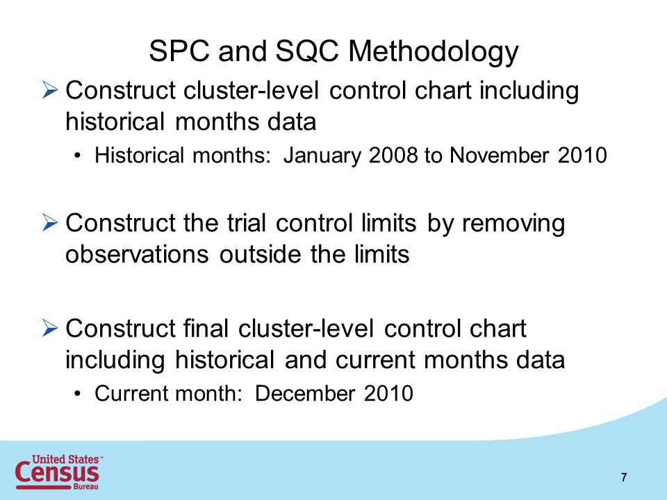 SPC and SQC Methodology  Construct cluster-level control chart including historical months data Historical months: January 2008 to November 2010  Construct the trial control limits by removing observations outside the limits  Construct final cluster-level control chart including historical and current months data Current month: December 2010 7