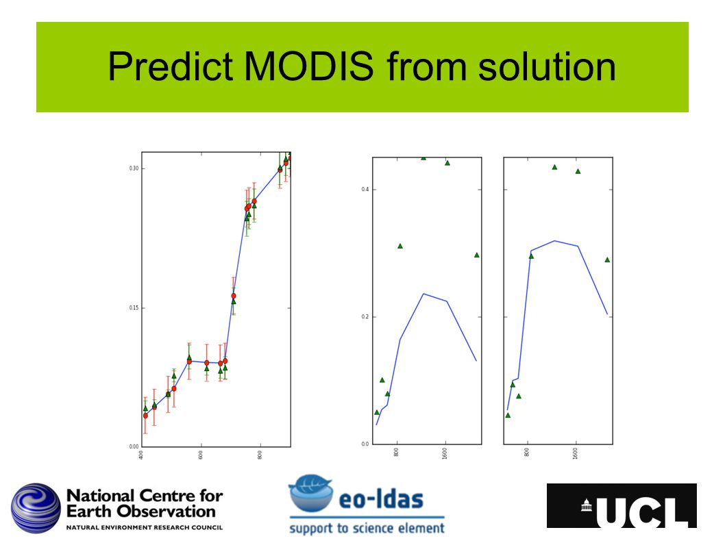 Predict MODIS from solution