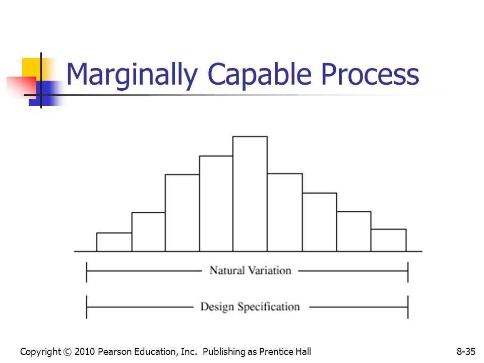 Copyright © 2010 Pearson Education, Inc. Publishing as Prentice Hall8-35 Marginally Capable Process