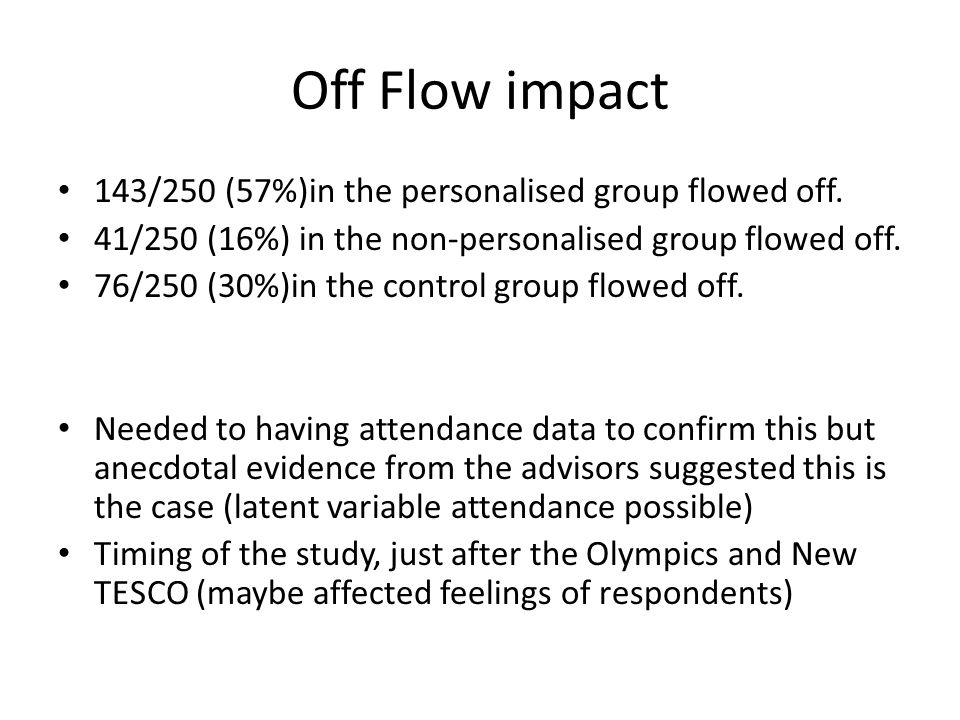 Off Flow impact 143/250 (57%)in the personalised group flowed off.