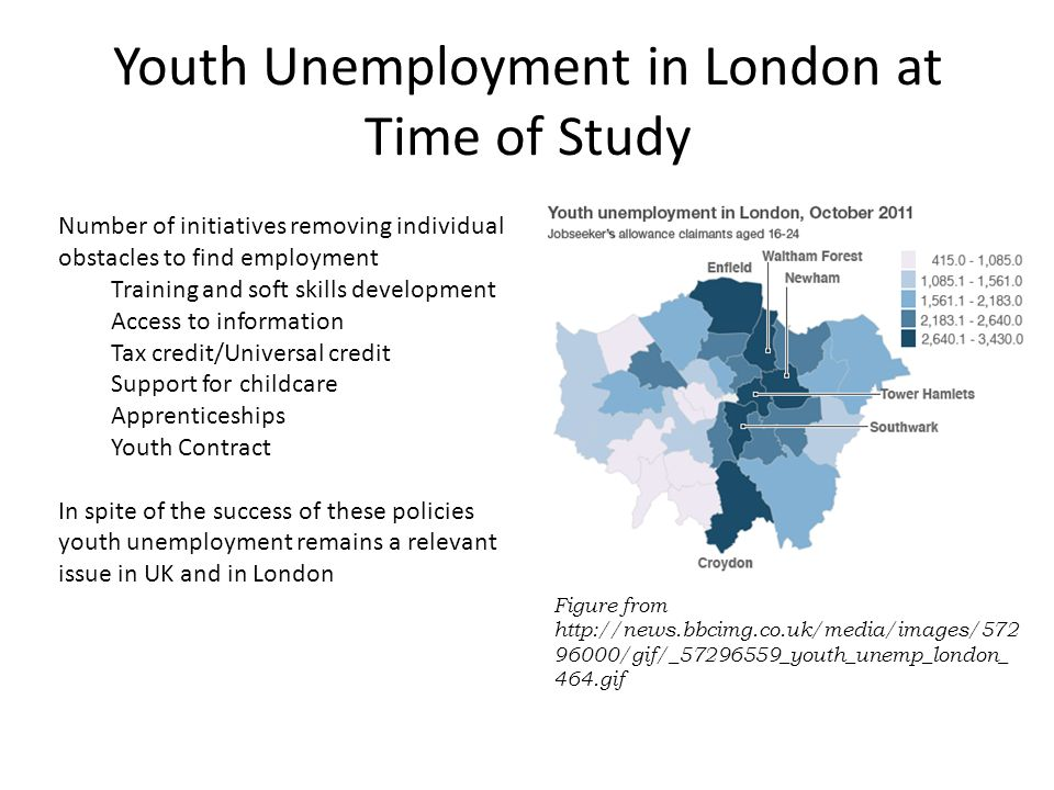 Youth Unemployment in London at Time of Study Number of initiatives removing individual obstacles to find employment Training and soft skills development Access to information Tax credit/Universal credit Support for childcare Apprenticeships Youth Contract In spite of the success of these policies youth unemployment remains a relevant issue in UK and in London Figure from http://news.bbcimg.co.uk/media/images/572 96000/gif/_57296559_youth_unemp_london_ 464.gif
