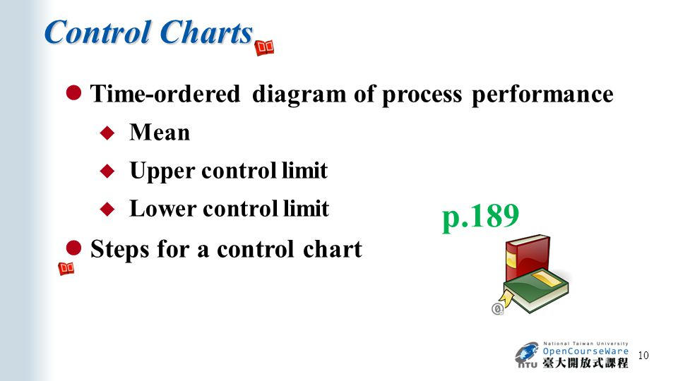 Control Charts 10 Time-ordered diagram of process performance  Mean  Upper control limit  Lower control limit Steps for a control chart p.189