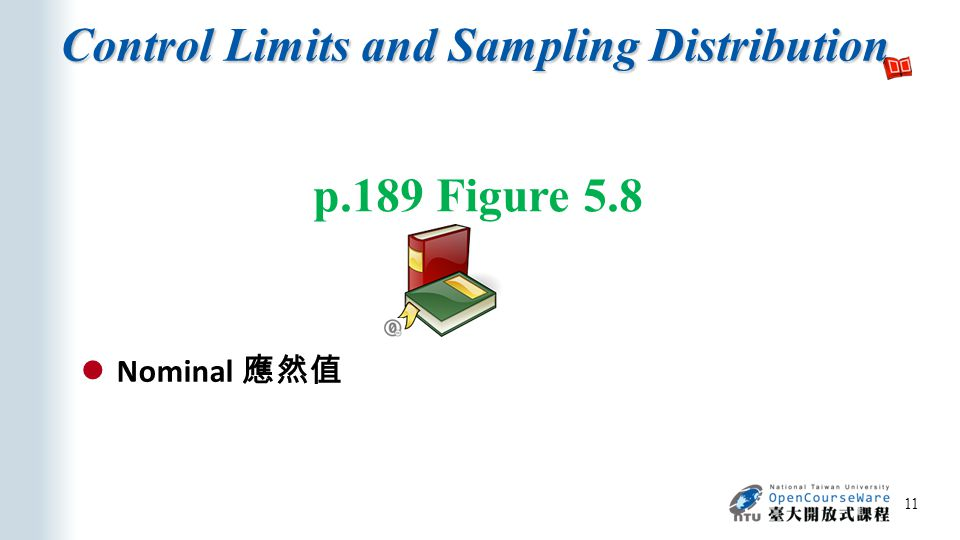 Control Limits and Sampling Distribution 11 p.189 Figure 5.8 Nominal 應然值