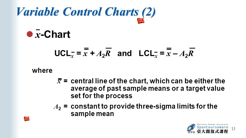 Variable Control Charts (2) 15 UCL x = x + A 2 R and LCL x = x – A 2 R x -Chart where x =central line of the chart, which can be either the average of past sample means or a target value set for the process A 2 =constant to provide three-sigma limits for the sample mean