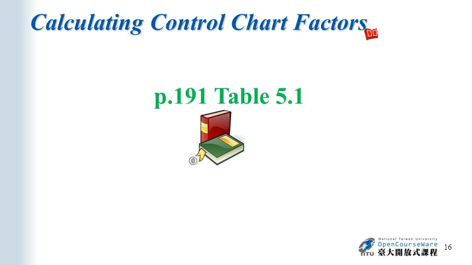 Calculating Control Chart Factors 16 p.191 Table 5.1