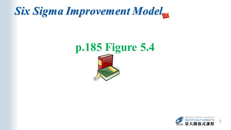 Six Sigma Improvement Model 2 p.185 Figure 5.4