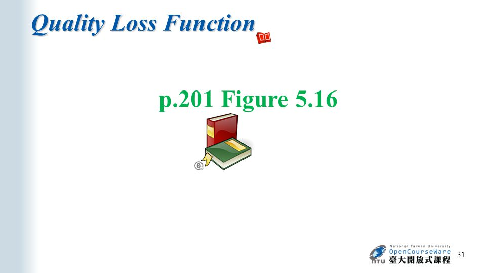 Quality Loss Function 31 p.201 Figure 5.16