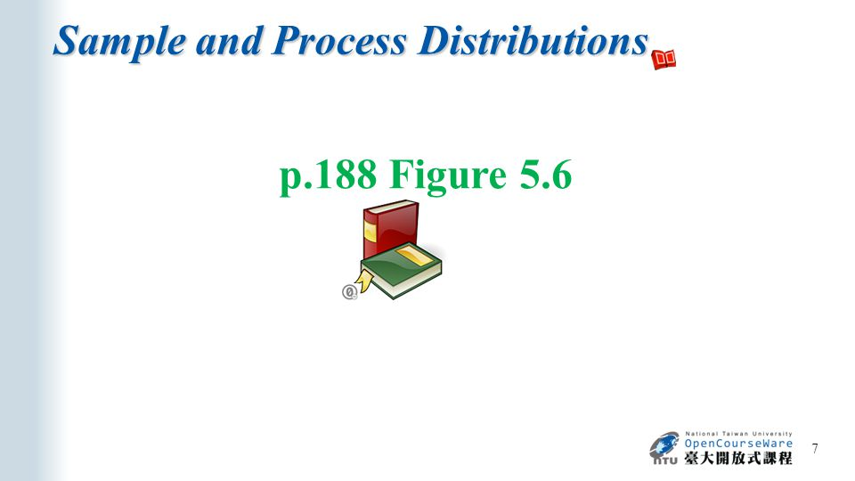 Sample and Process Distributions 7 p.188 Figure 5.6