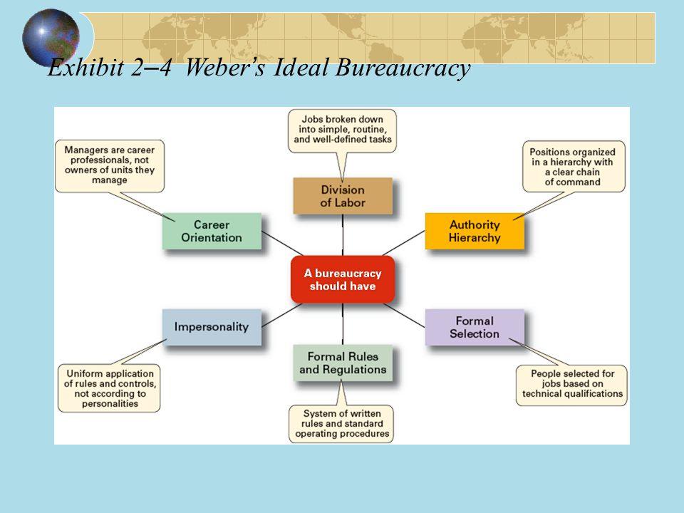 Exhibit 2 – 4Weber ' s Ideal Bureaucracy