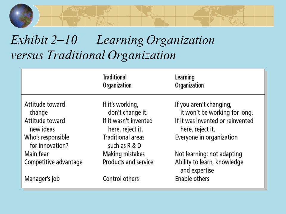 Exhibit 2 – 10Learning Organization versus Traditional Organization