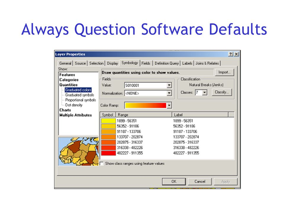 Always Question Software Defaults