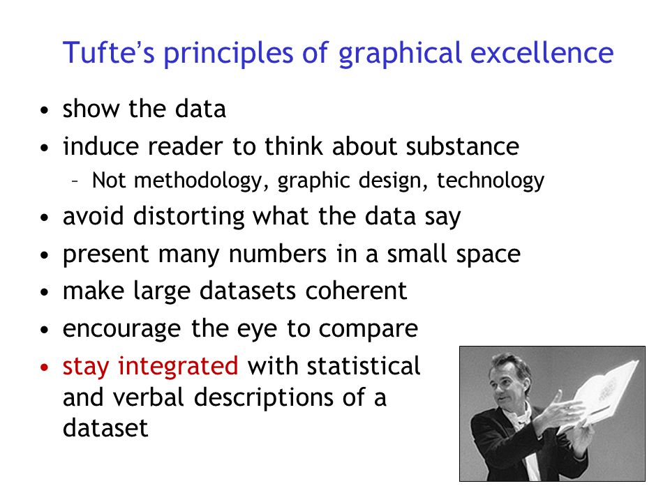 Tufte's principles of graphical excellence show the data induce reader to think about substance –Not methodology, graphic design, technology avoid dis
