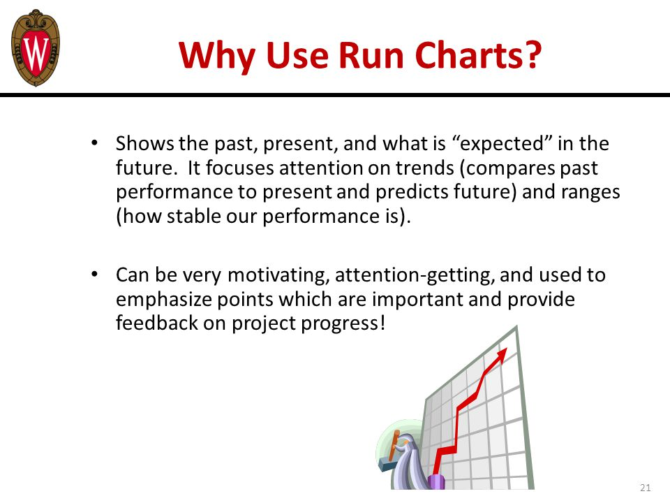 21 Why Use Run Charts. Shows the past, present, and what is expected in the future.