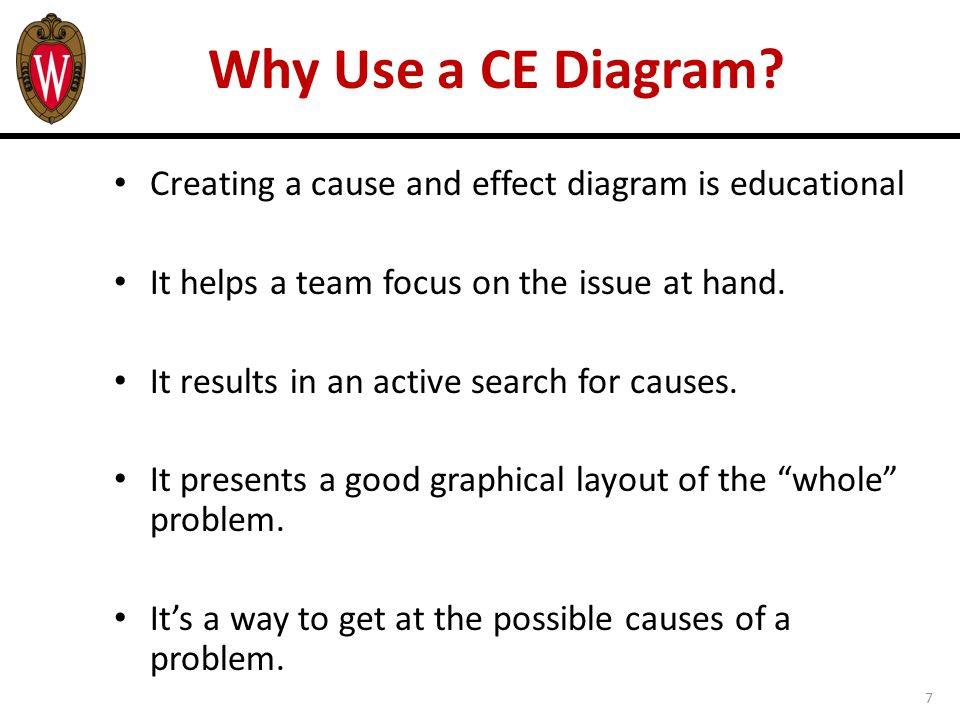7 Why Use a CE Diagram.