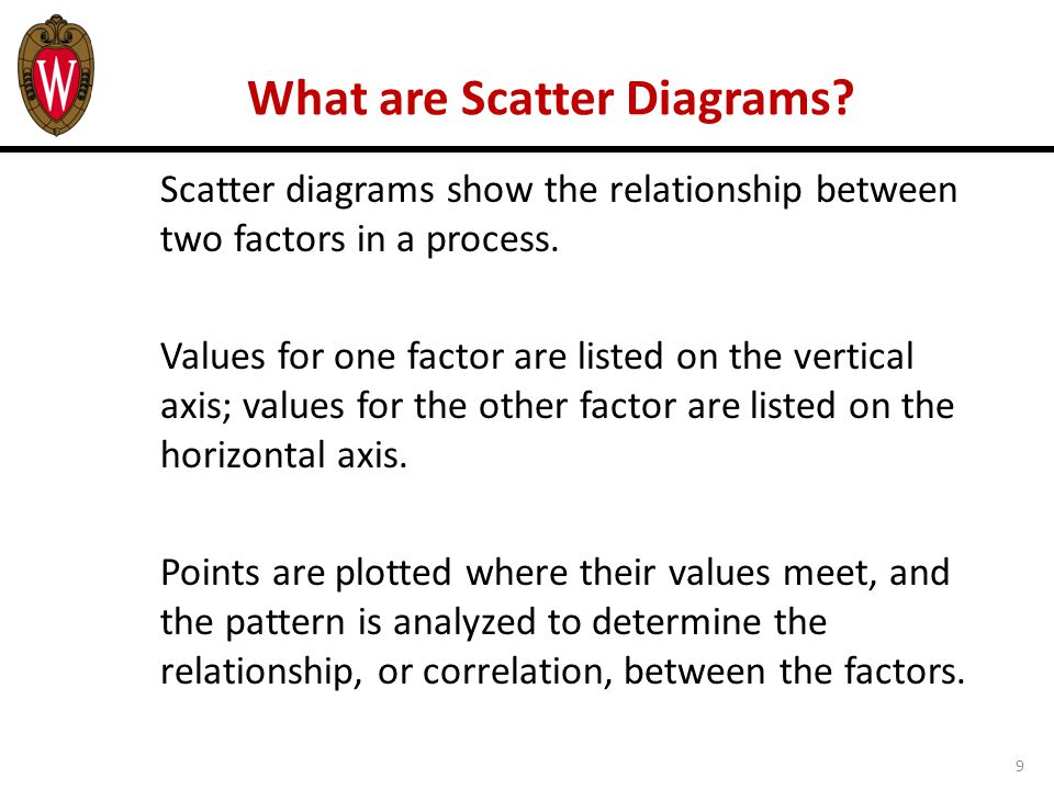 9 What are Scatter Diagrams.