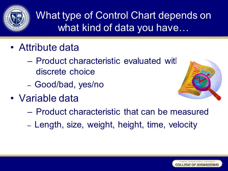 What type of Control Chart depends on what kind of data you have… Attribute data –Product characteristic evaluated with a discrete choice – Good/bad, yes/no Variable data –Product characteristic that can be measured – Length, size, weight, height, time, velocity