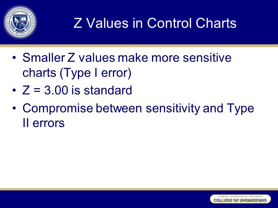 Z Values in Control Charts Smaller Z values make more sensitive charts (Type I error) Z = 3.00 is standard Compromise between sensitivity and Type II errors
