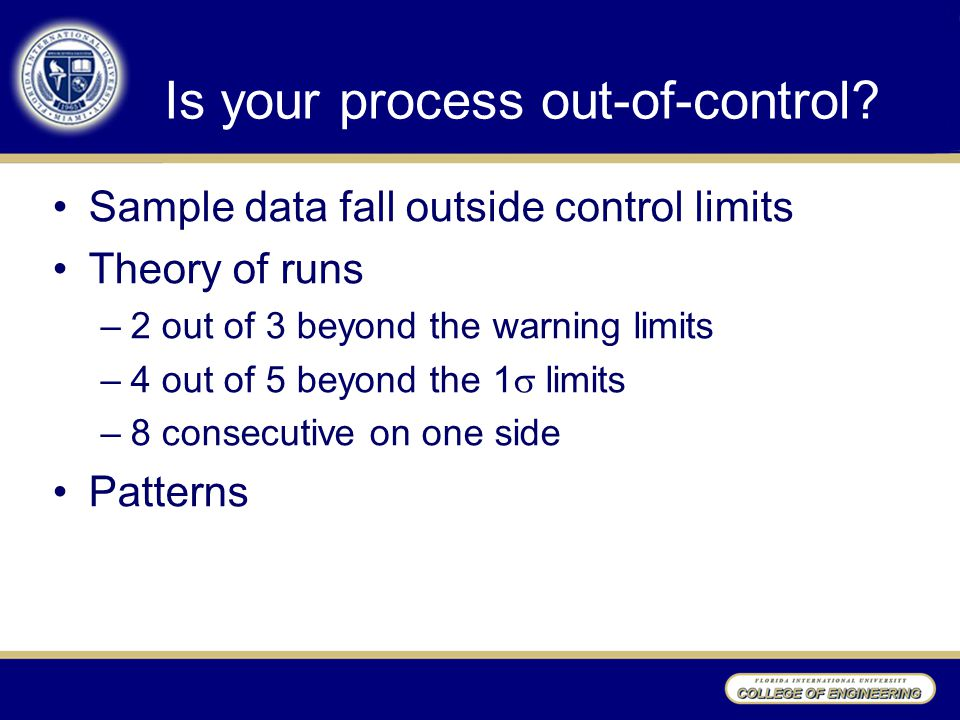 Is your process out-of-control.