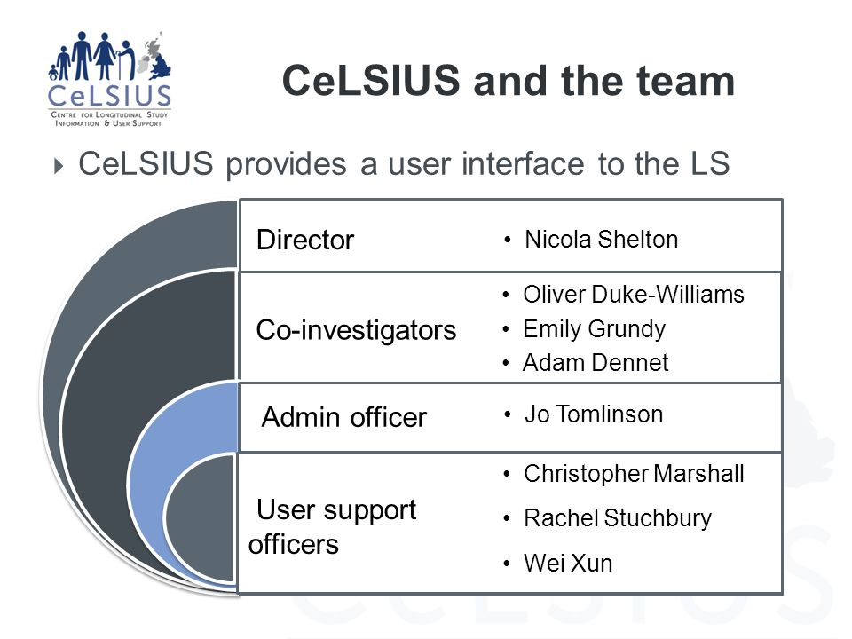  CeLSIUS provides a user interface to the LS CeLSIUS and the team Director Co-investigators Admin officer Oliver Duke-Williams Emily Grundy Adam Denn