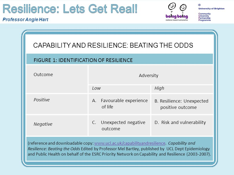 CAPABILITY AND RESILIENCE: BEATING THE ODDS FIGURE 1: IDENTIFICATION OF RESILIENCE Outcome Adversity LowHigh Positive Negative A.Favourable experience of life B.