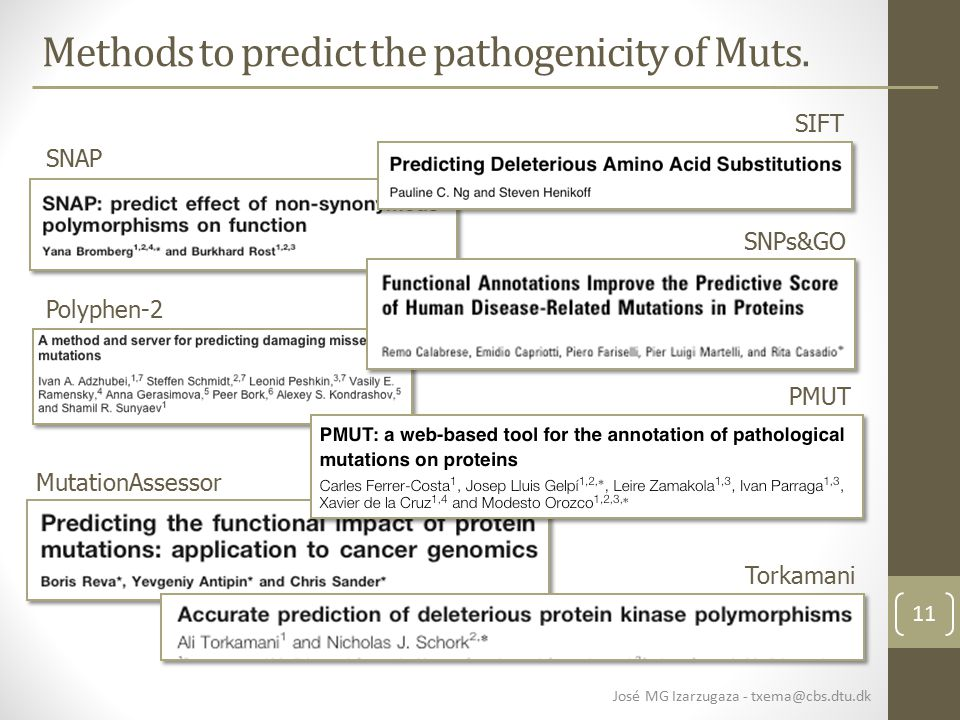 11 Methods to predict the pathogenicity of Muts.