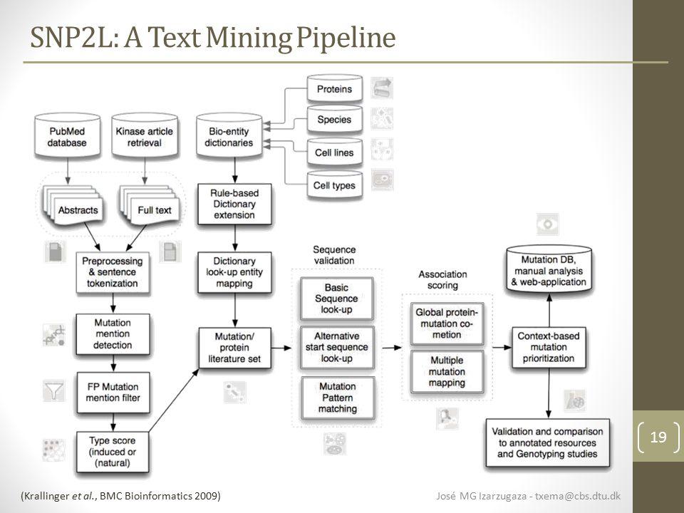 19 SNP2L: A Text Mining Pipeline José MG Izarzugaza - txema@cbs.dtu.dk (Krallinger et al., BMC Bioinformatics 2009)