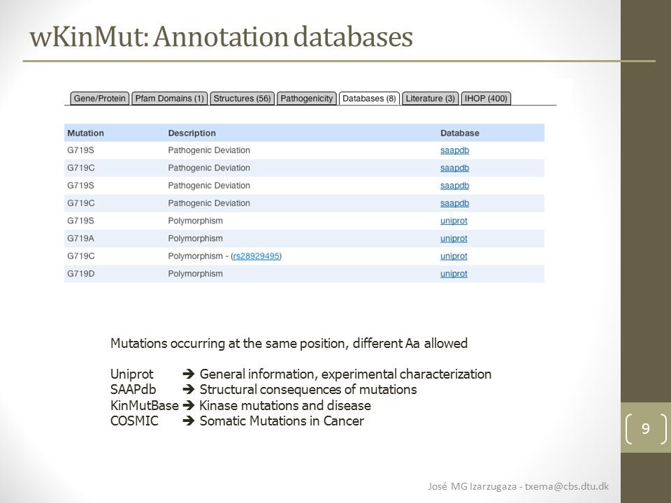 Endocrine Cancer Pancreas Cancer SIFT Polyphen-2 MutationAssessor KinMut (kinases) wKinMut as part of our Pers.