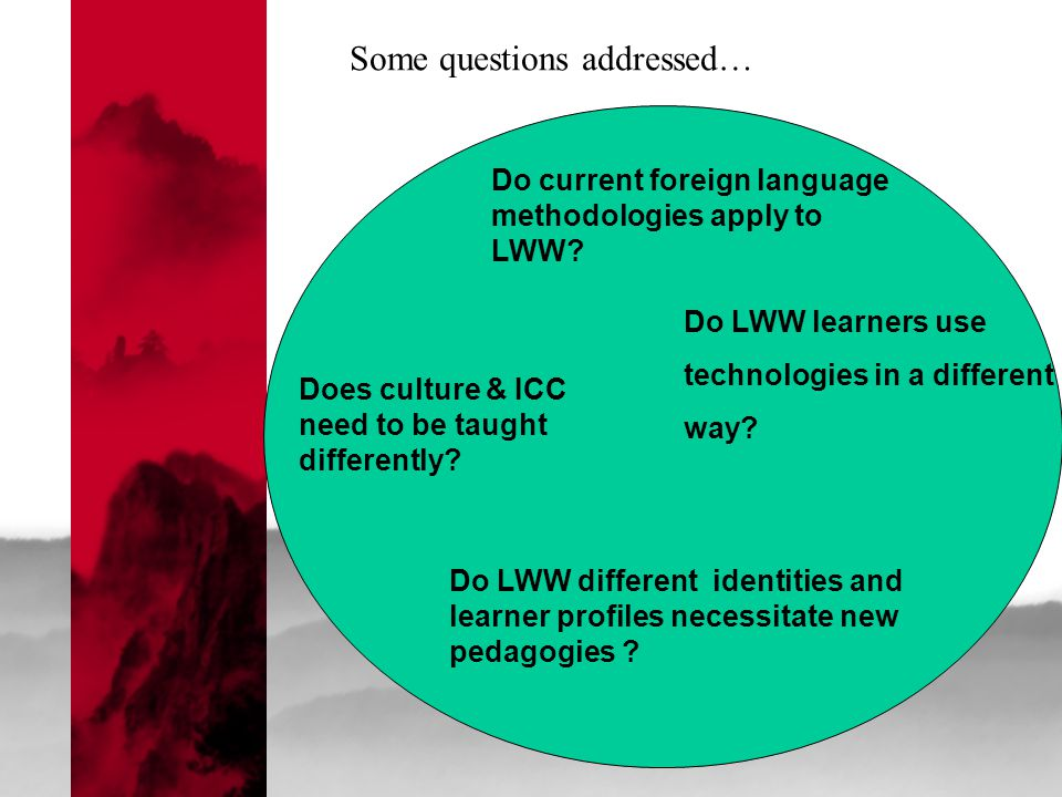 Do current foreign language methodologies apply to LWW.