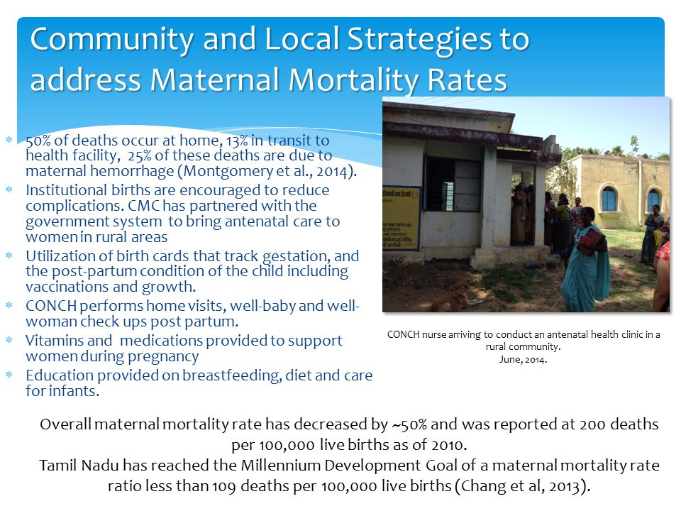  50% of deaths occur at home, 13% in transit to health facility, 25% of these deaths are due to maternal hemorrhage (Montgomery et al., 2014).