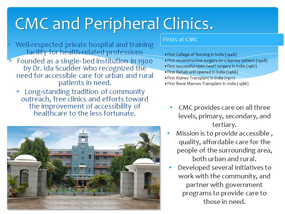  Well-respected private hospital and training facility for health-related professions  Founded as a single- bed institution in 1900 by Dr.