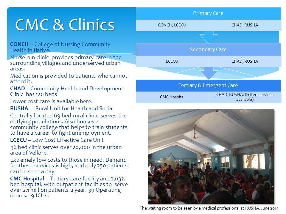 CONCH – College of Nursing Community Health initiative.
