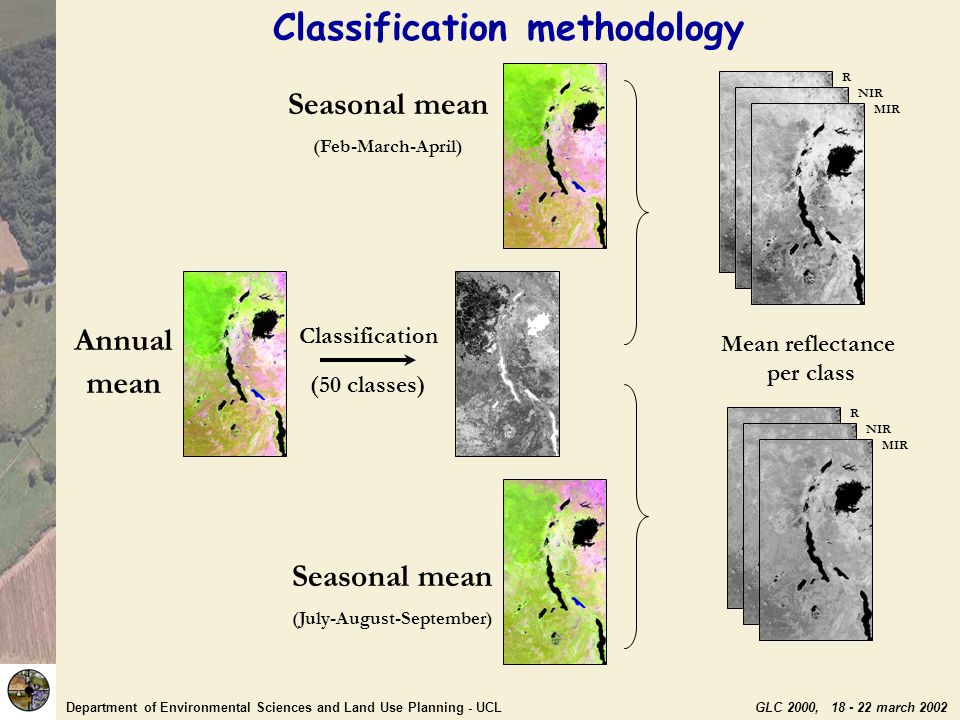 Department of Environmental Sciences and Land Use Planning - UCL GLC 2000, 18 - 22 march 2002 Annual mean Classification (50 classes) Mean reflectance per class Seasonal mean (Feb-March-April) Seasonal mean (July-August-September) R NIR MIR R NIR MIR Classification methodology