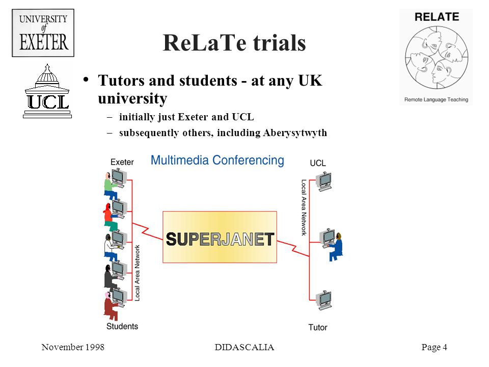 November 1998DIDASCALIAPage 4 ReLaTe trials Tutors and students - at any UK university –initially just Exeter and UCL –subsequently others, including Aberysytwyth