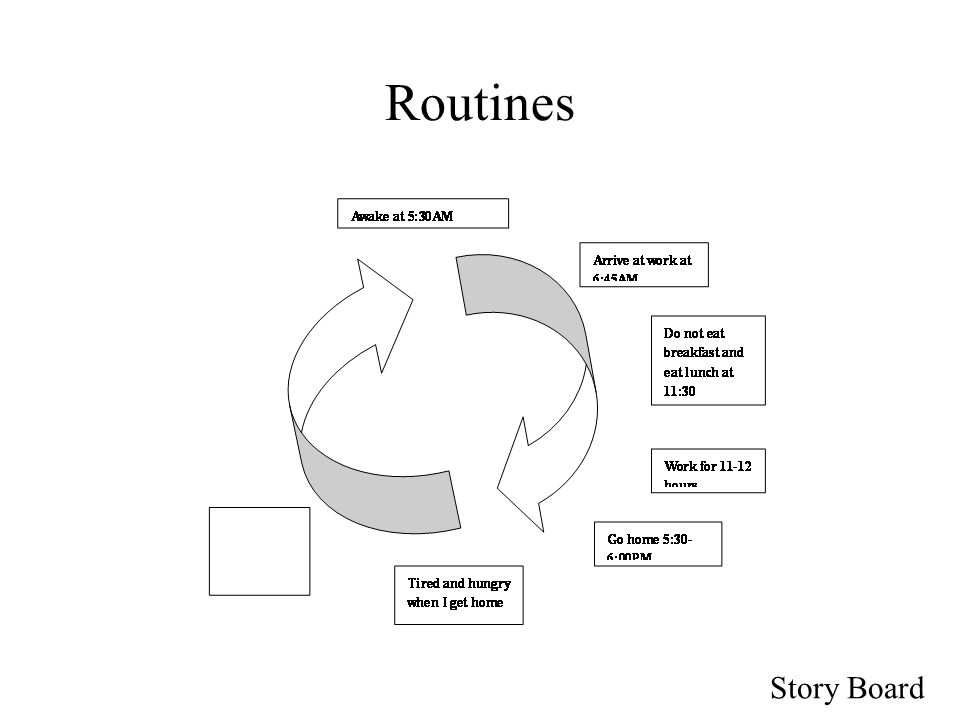 Story Board Routines