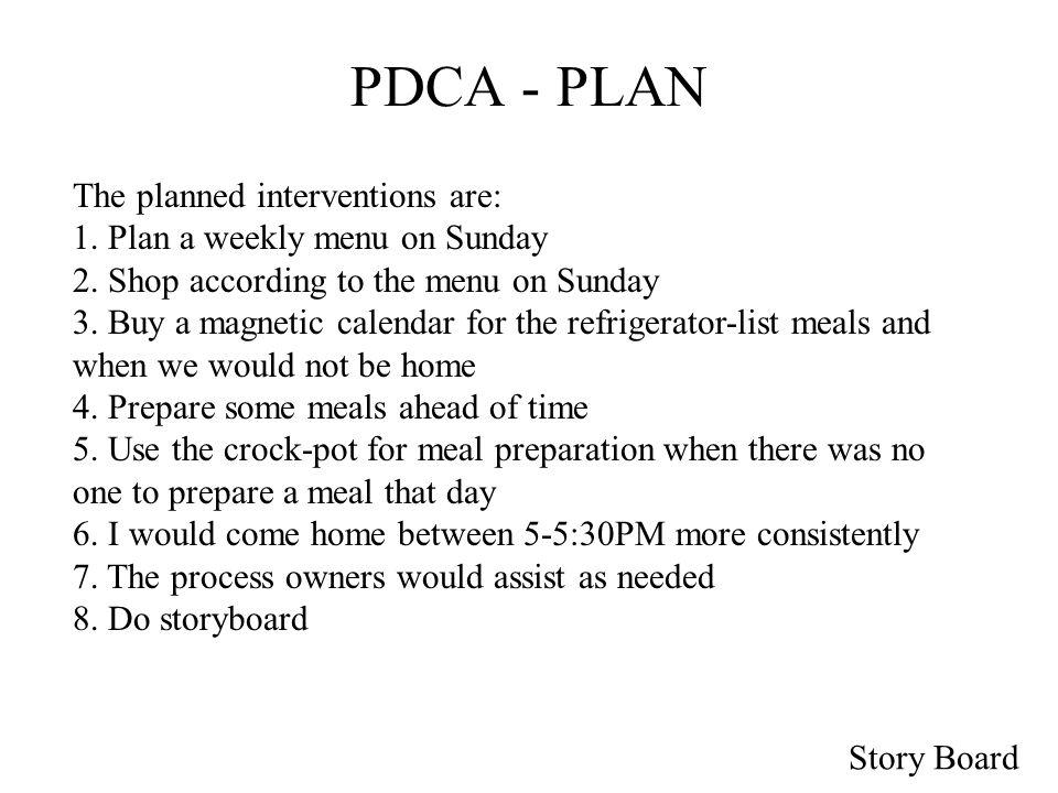 Story Board PDCA - DO DOSept.6 1.