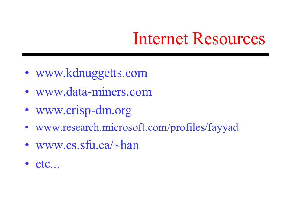 Internet Resources www.kdnuggetts.com www.data-miners.com www.crisp-dm.org www.research.microsoft.com/profiles/fayyad www.cs.sfu.ca/~han etc...
