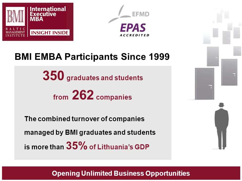 Opening Unlimited Business Opportunities BMI EMBA Participants Since 1999 350 graduates and students from 262 companies The combined turnover of companies managed by BMI graduates and students is more than 35% of Lithuania's GDP
