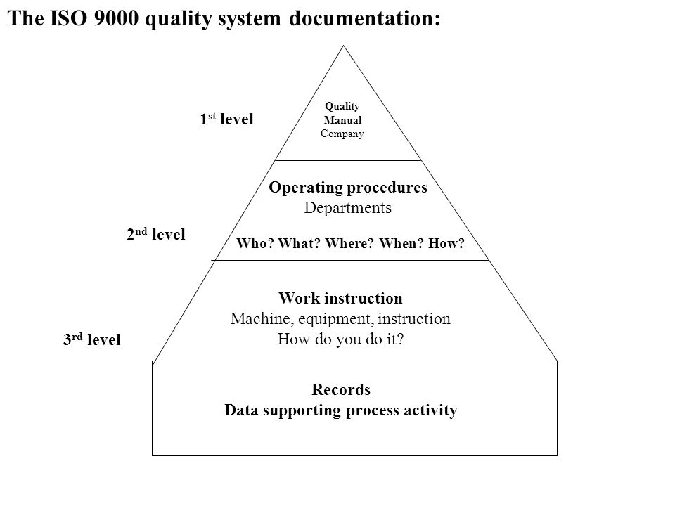CONTROL CHARTS FOR ATTRIBUTE DATA Used for qualitative characteristics: good/bad, go/no-go.