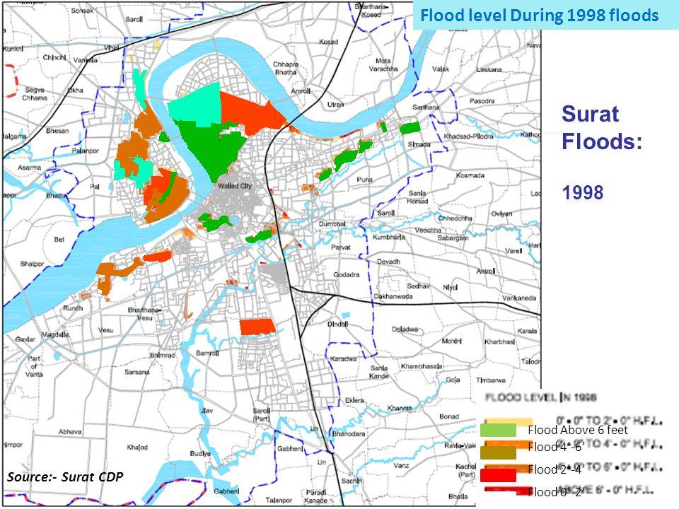 Flood level During 1998 floods Flood Above 6 feet Flood 2'-4' Flood 4'-6' Flood 0'-2' Source:- Surat CDP Surat Floods: 1998